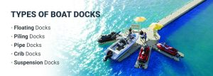 Types of Docks