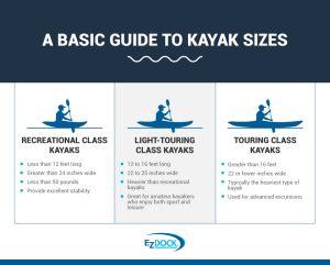Guide to Kayak Sizes