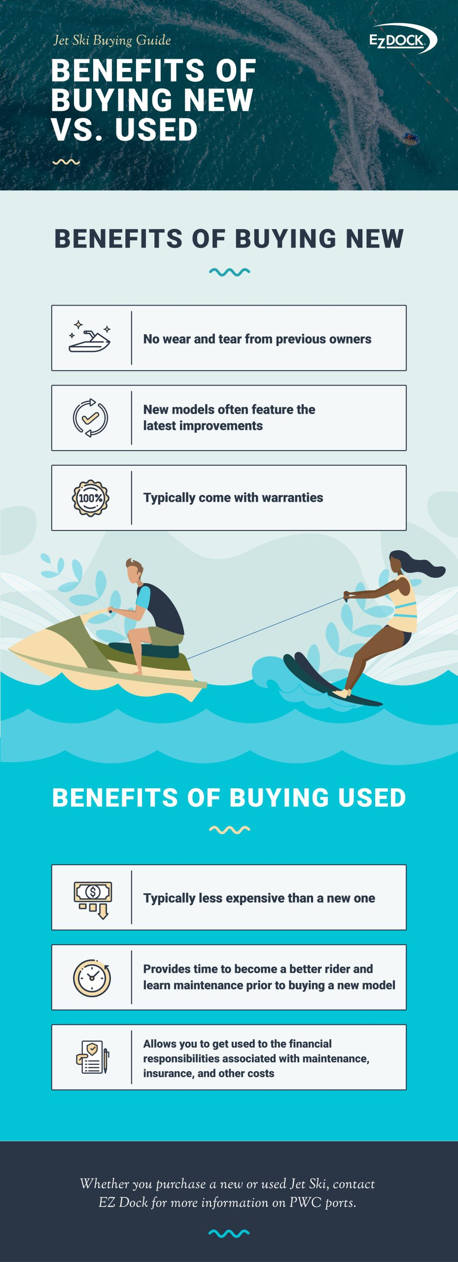 Benefits of buying new vs used jet skis