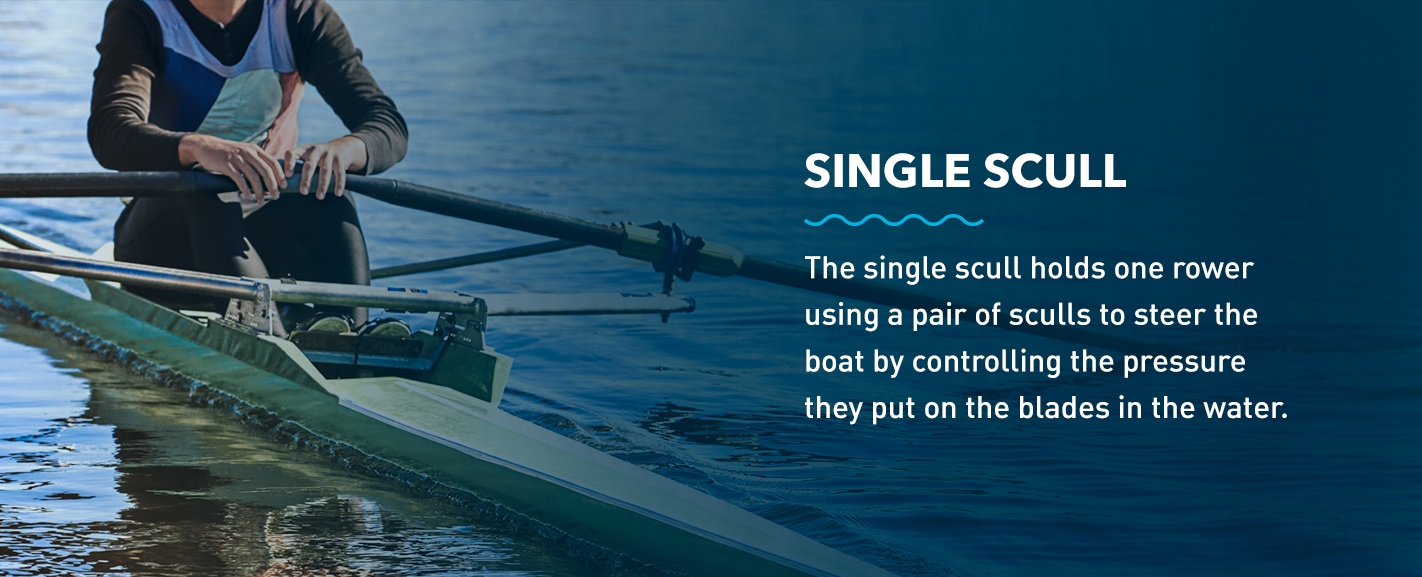 Types of sculling boats