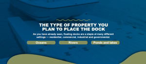 1. The Type of Property You Plan To Place the Dock