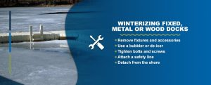 Winterizing different materials
