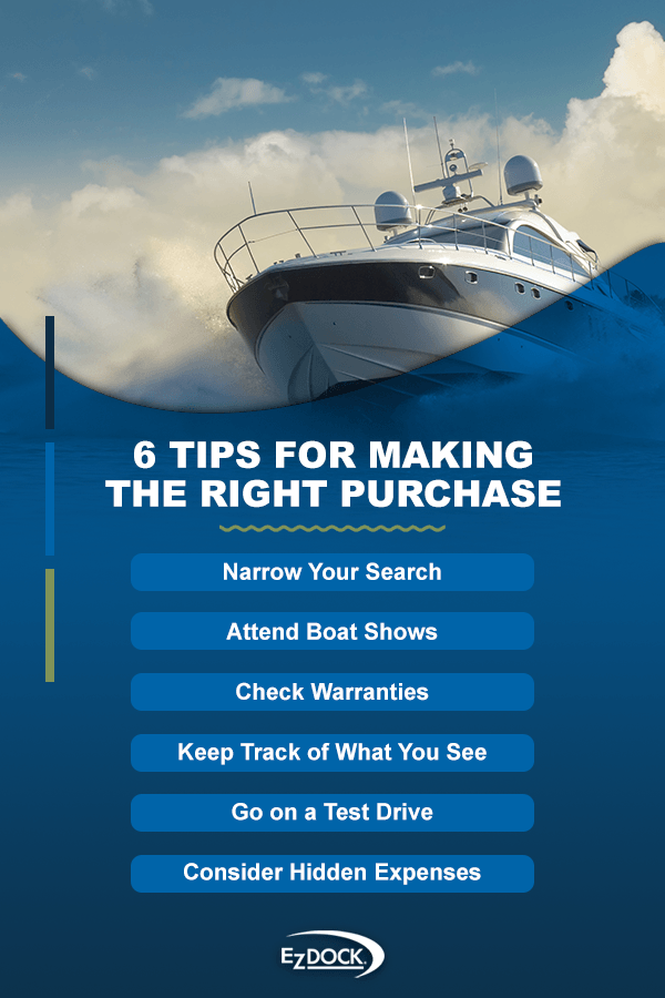 6 Tips for Making the Right Purchase