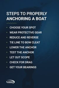 Steps to properly anchor a boat
