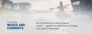 How to navigate currents in a kayak