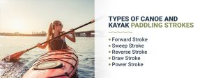 Types of canoe and kayak paddling strokes