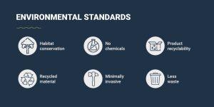 Environmental standards for docks
