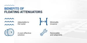 Benefits of floating attenuators