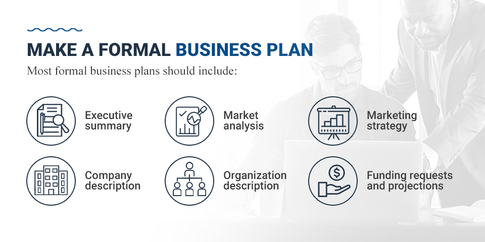 Make a formal business plan for your marina