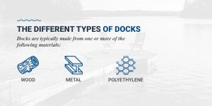Different types of docks